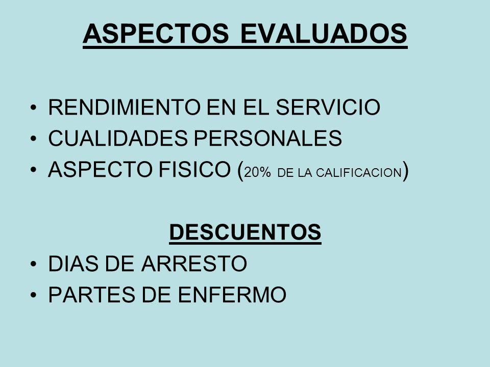 ASPECTOS EVALUADOS RENDIMIENTO EN EL SERVICIO CUALIDADES PERSONALES
