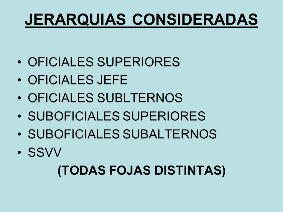 JERARQUIAS CONSIDERADAS (TODAS FOJAS DISTINTAS)