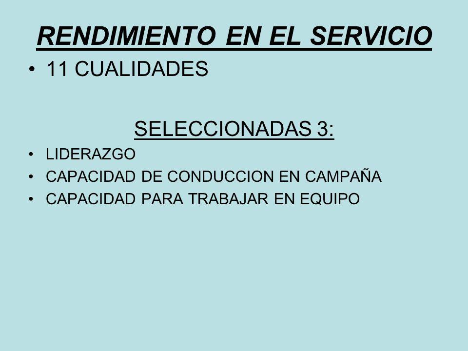 RENDIMIENTO EN EL SERVICIO
