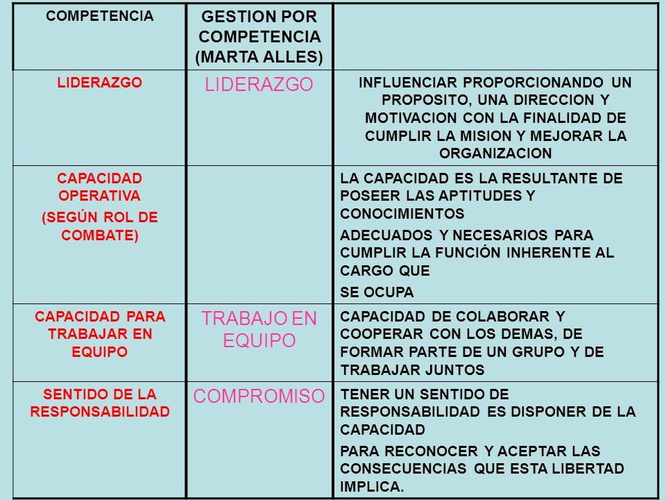 TRABAJO EN EQUIPO COMPROMISO GESTION POR COMPETENCIA (MARTA ALLES)