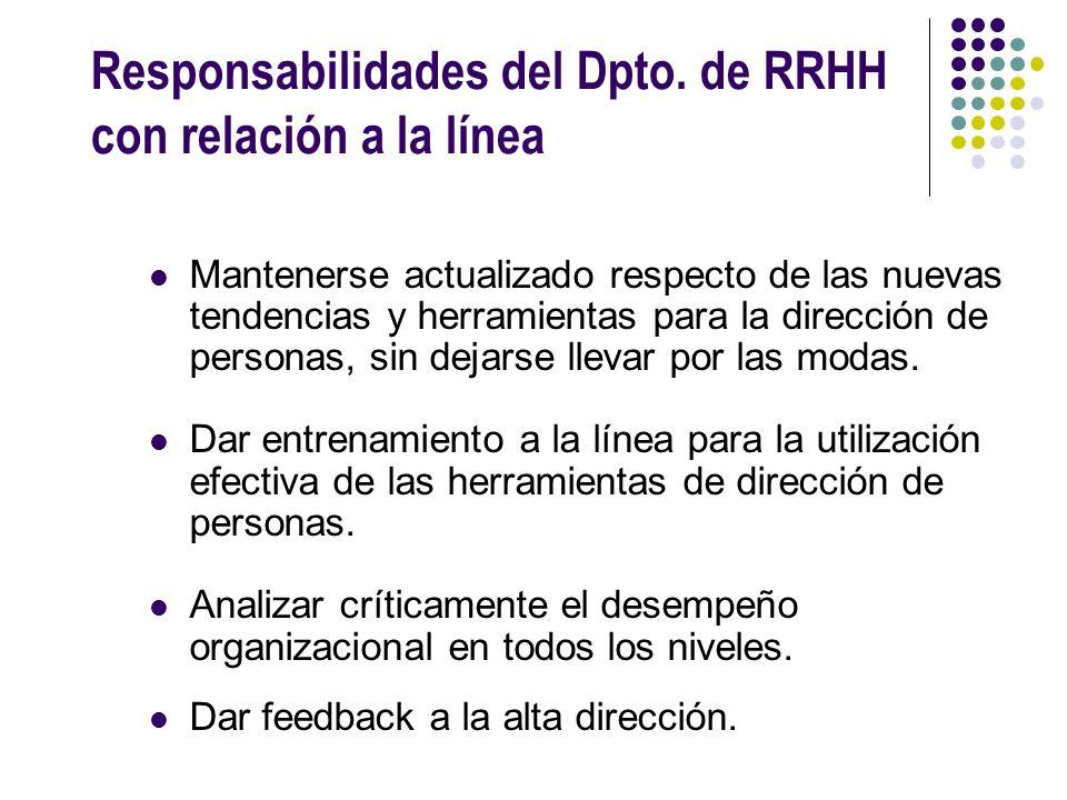 Responsabilidades del Dpto. de RRHH con relación a la línea