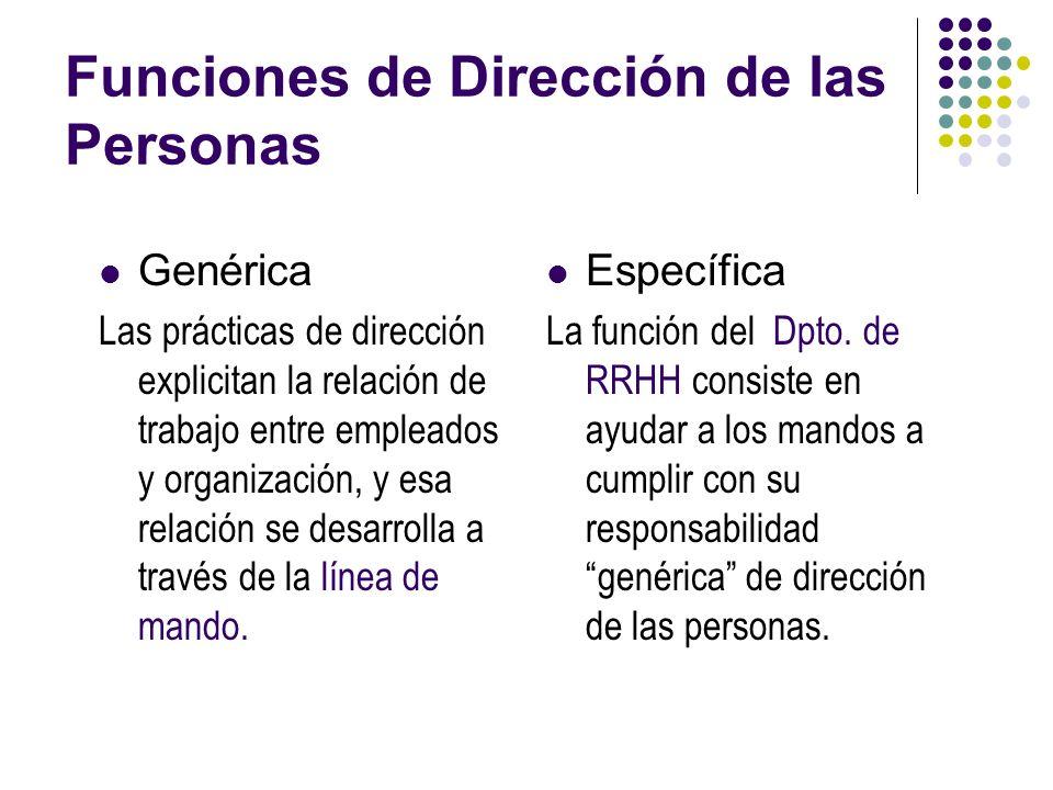Funciones de Dirección de las Personas