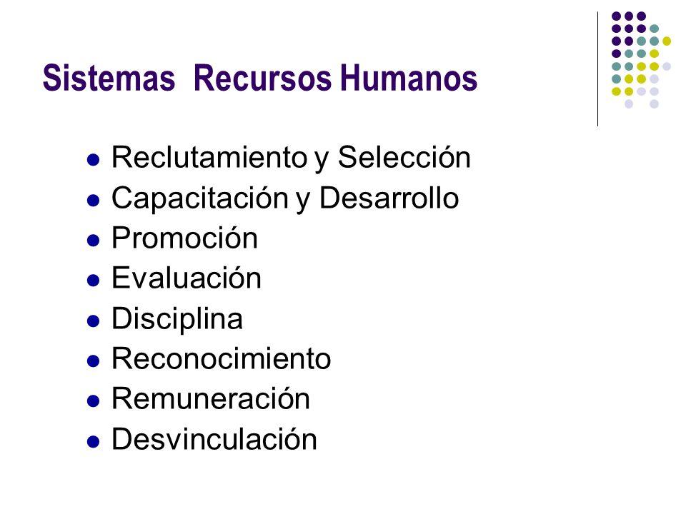 Sistemas Recursos Humanos