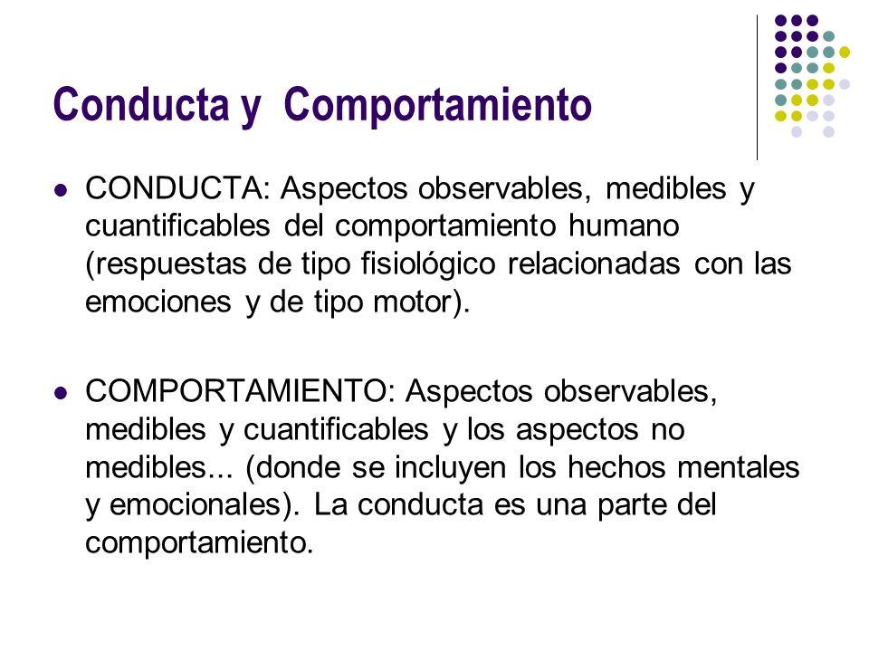 Conducta y Comportamiento