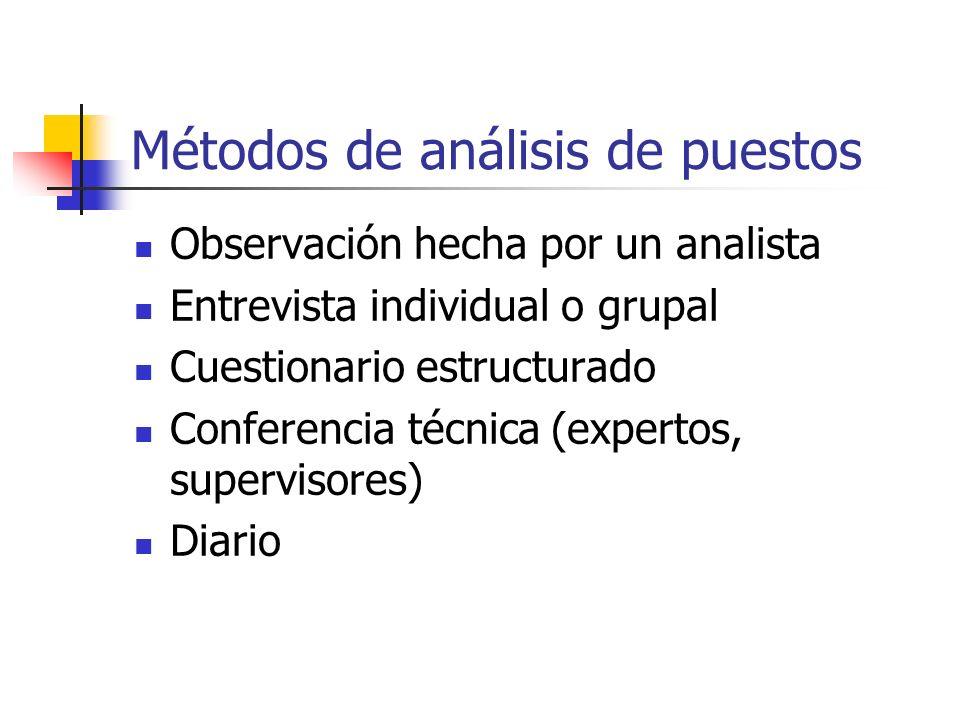 Métodos de análisis de puestos