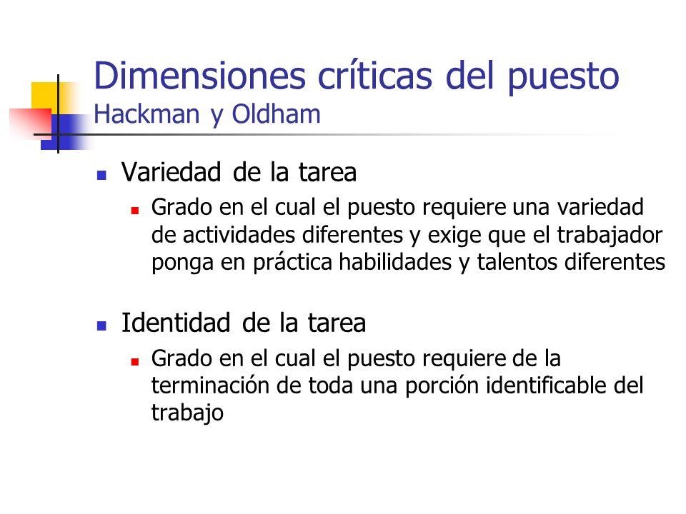 Dimensiones críticas del puesto Hackman y Oldham