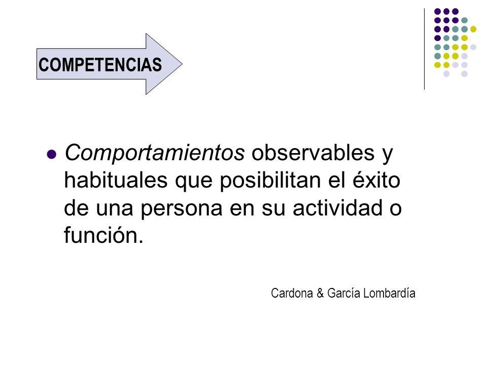 COMPETENCIASComportamientos observables y habituales que posibilitan el éxito de una persona en su actividad o función.