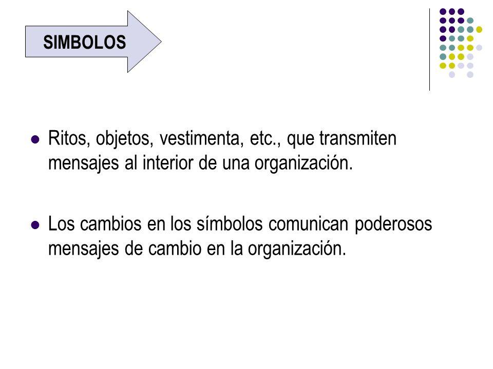 SIMBOLOS Ritos, objetos, vestimenta, etc., que transmiten mensajes al interior de una organización.