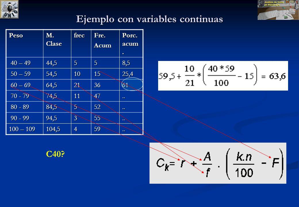Ejemplo con variables continuas