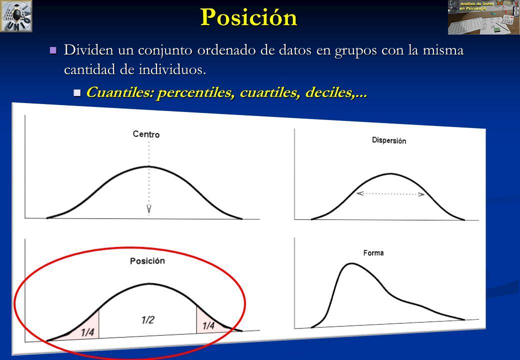 Posición Dividen un conjunto ordenado de datos en grupos con la misma cantidad de individuos.