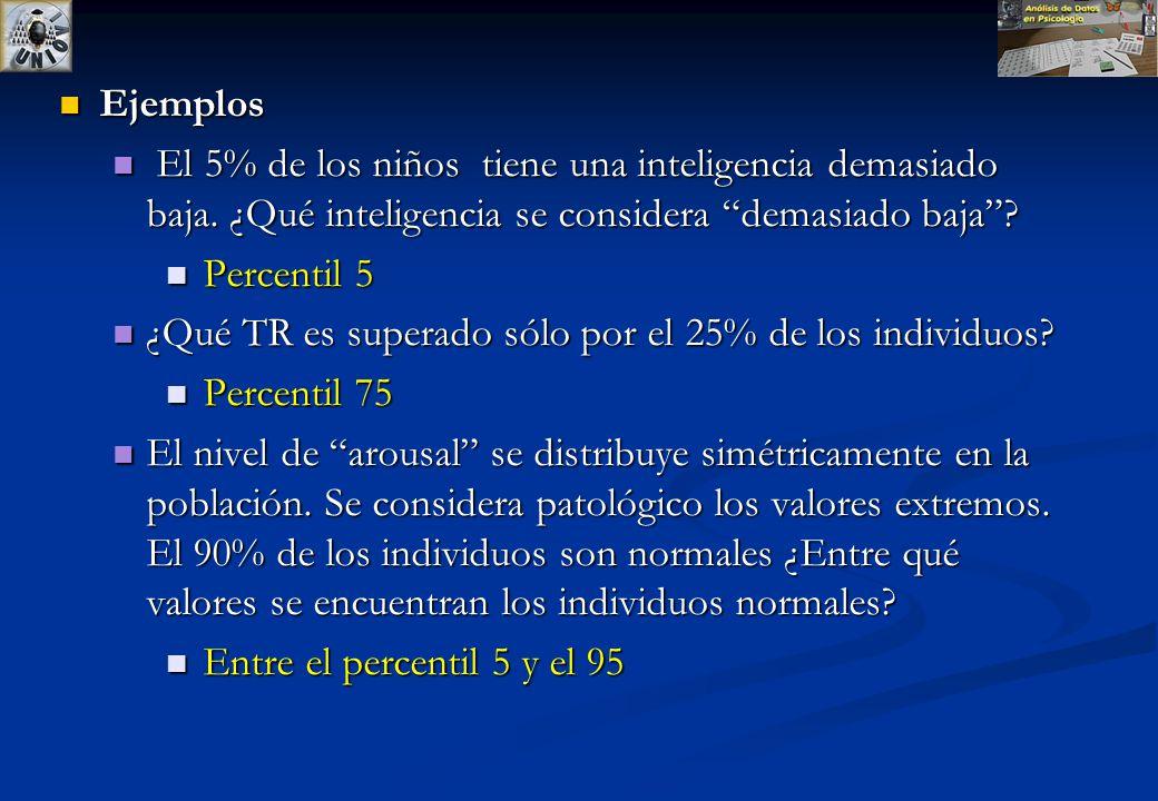 Ejemplos El 5% de los niños tiene una inteligencia demasiado baja. ¿Qué inteligencia se considera demasiado baja