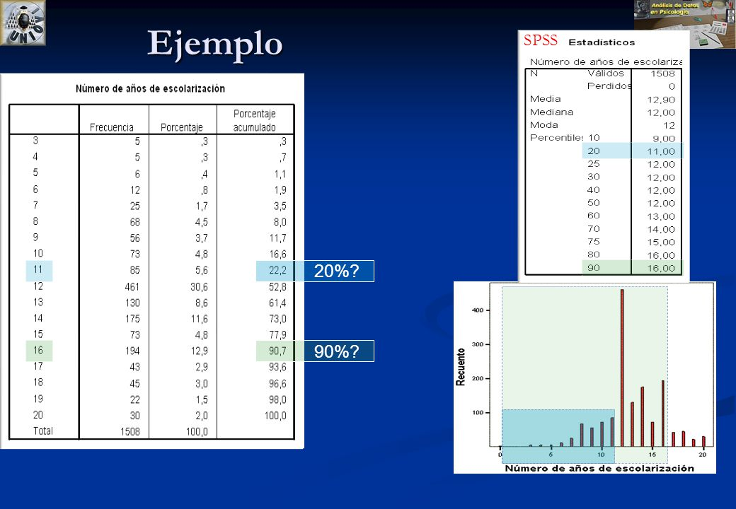 Ejemplo SPSS 20% 90%