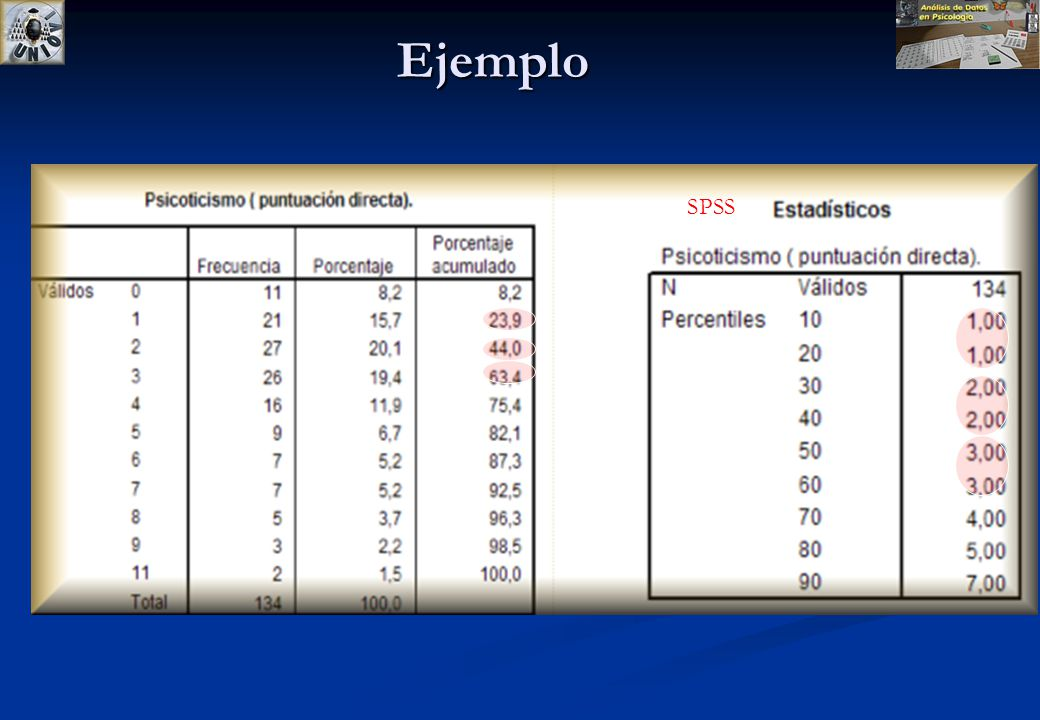 Ejemplo SPSS