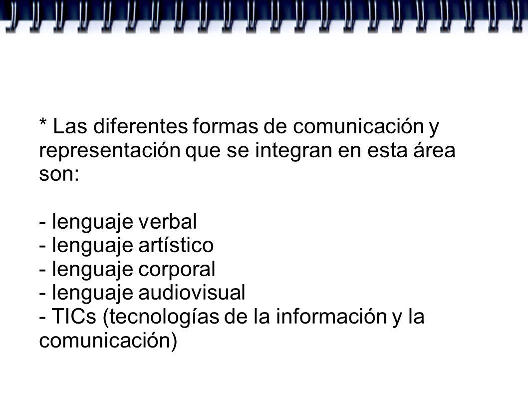 * Las diferentes formas de comunicación y representación que se integran en esta área son: