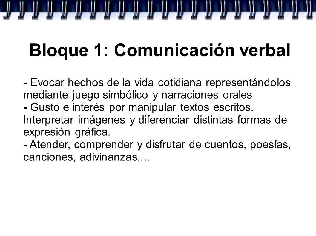 Bloque 1: Comunicación verbal
