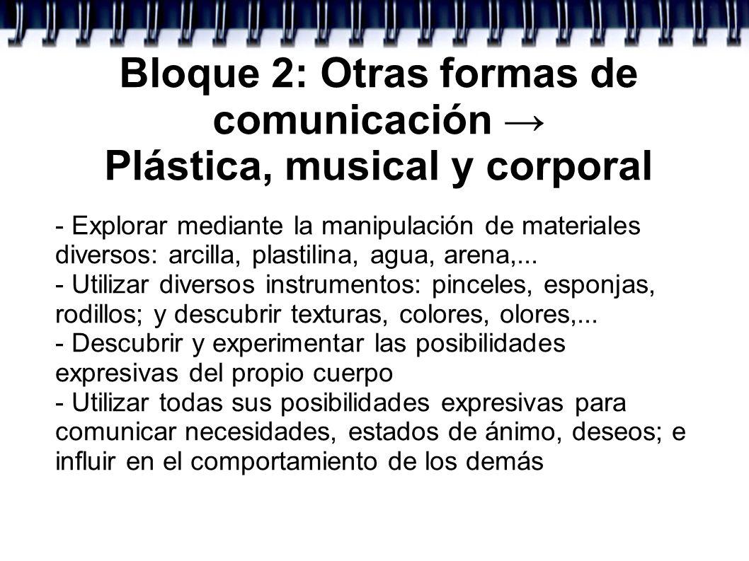 Bloque 2: Otras formas de comunicación → Plástica, musical y corporal