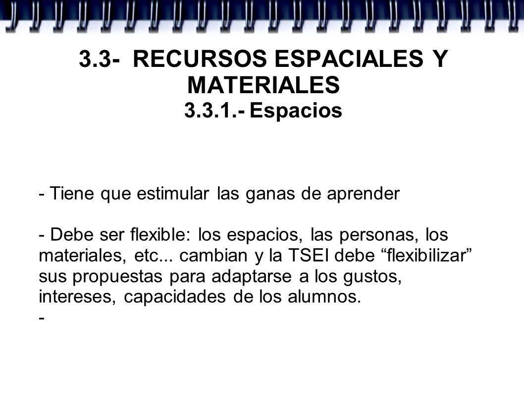 3.3- RECURSOS ESPACIALES Y MATERIALES 3.3.1.- Espacios