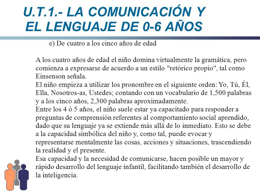 U.T.1.- LA COMUNICACIÓN Y EL LENGUAJE DE 0-6 AÑOS