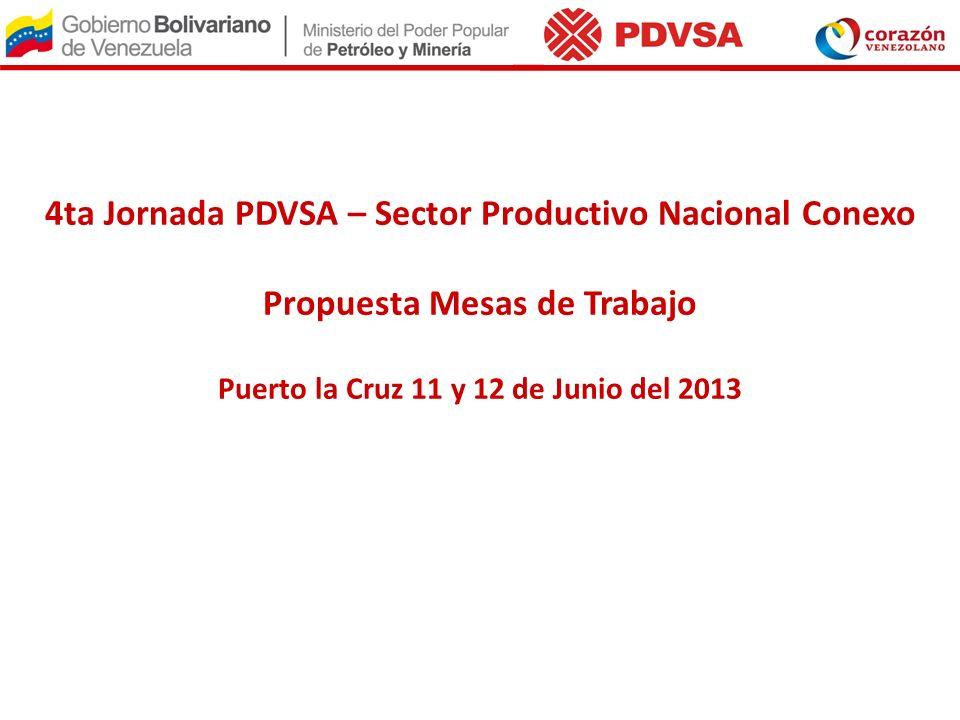4ta Jornada PDVSA – Sector Productivo Nacional Conexo