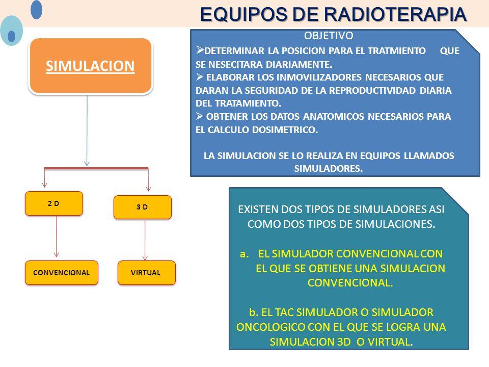 LA SIMULACION SE LO REALIZA EN EQUIPOS LLAMADOS SIMULADORES.
