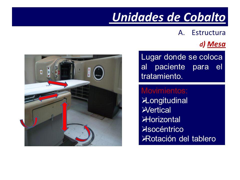 Unidades de Cobalto Estructura