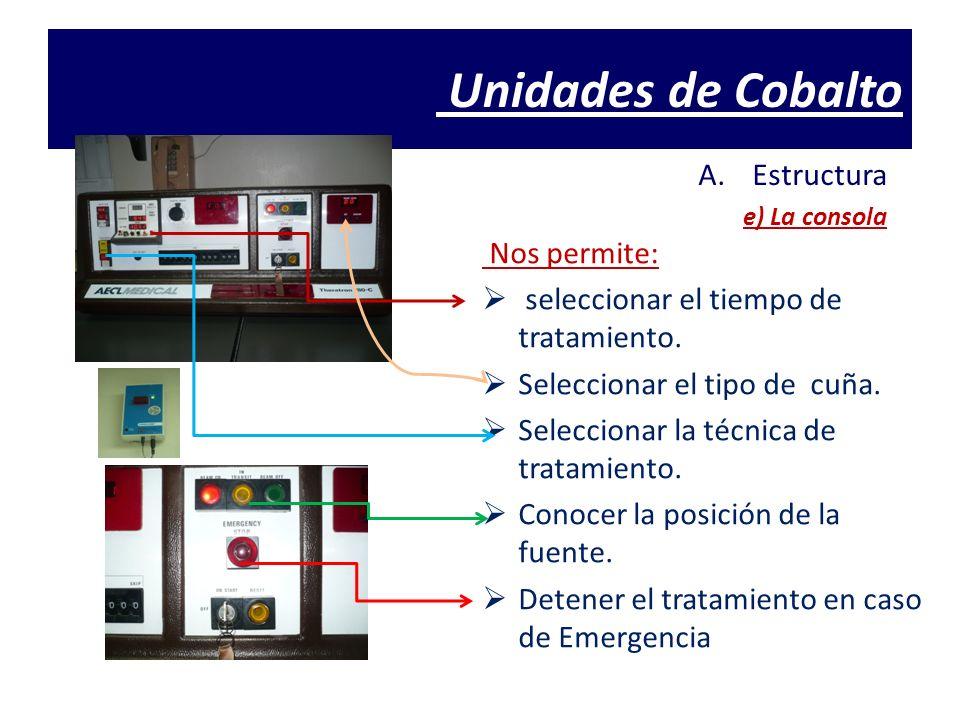 Unidades de Cobalto Estructura Nos permite: