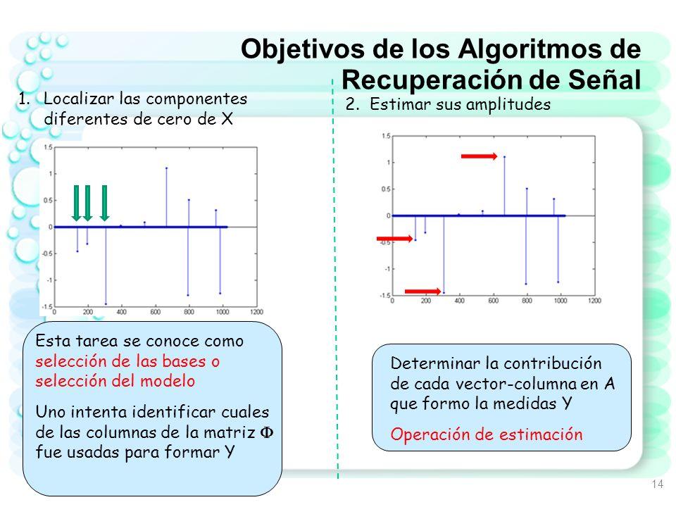 Objetivos de los Algoritmos de Recuperación de Señal