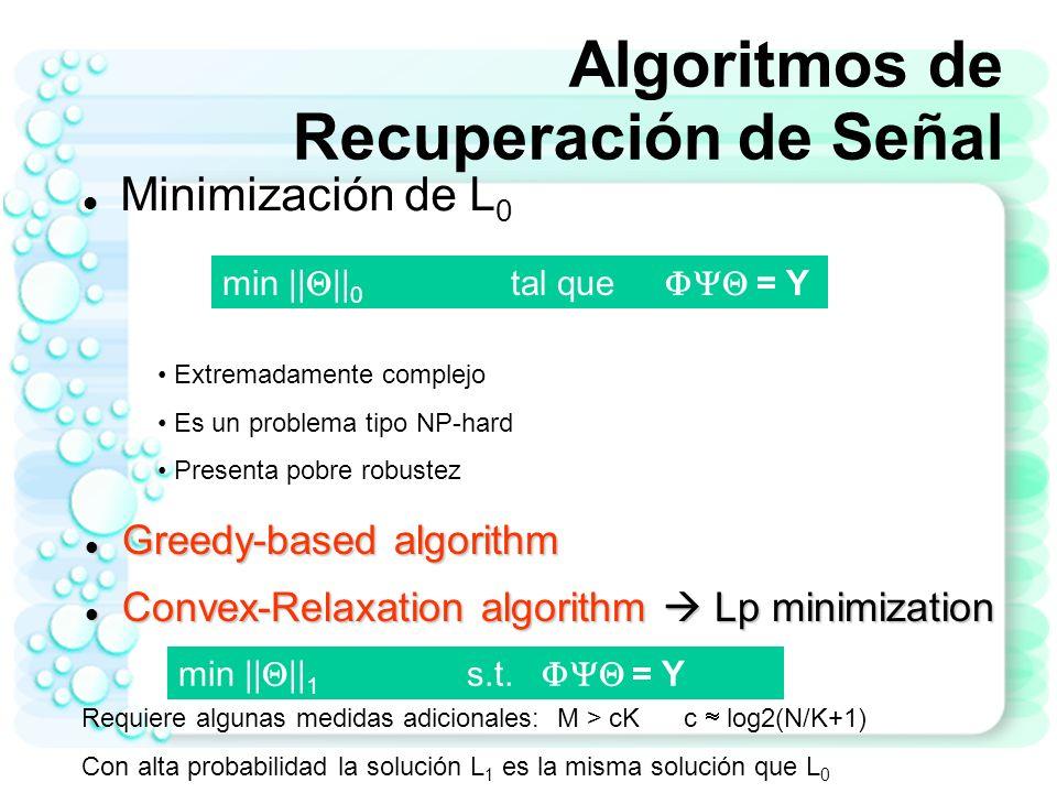 Algoritmos de Recuperación de Señal