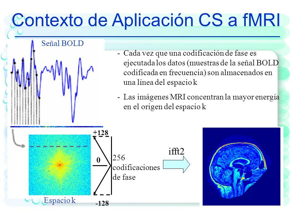 Contexto de Aplicación CS a fMRI