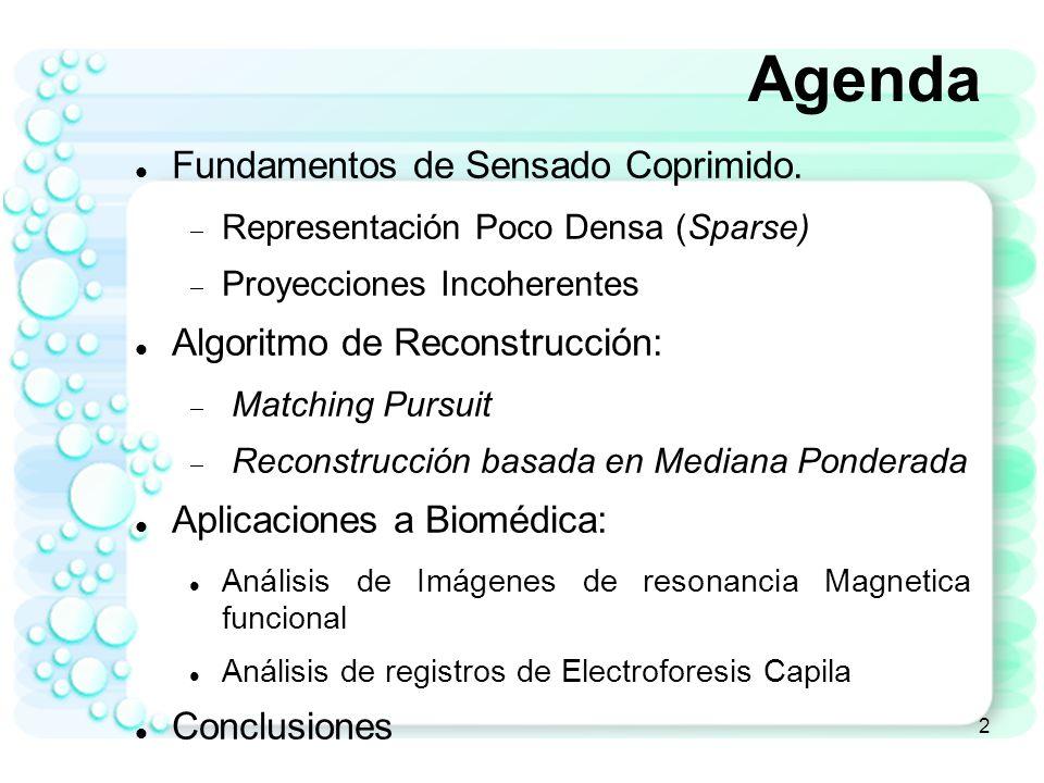Agenda Fundamentos de Sensado Coprimido. Algoritmo de Reconstrucción: