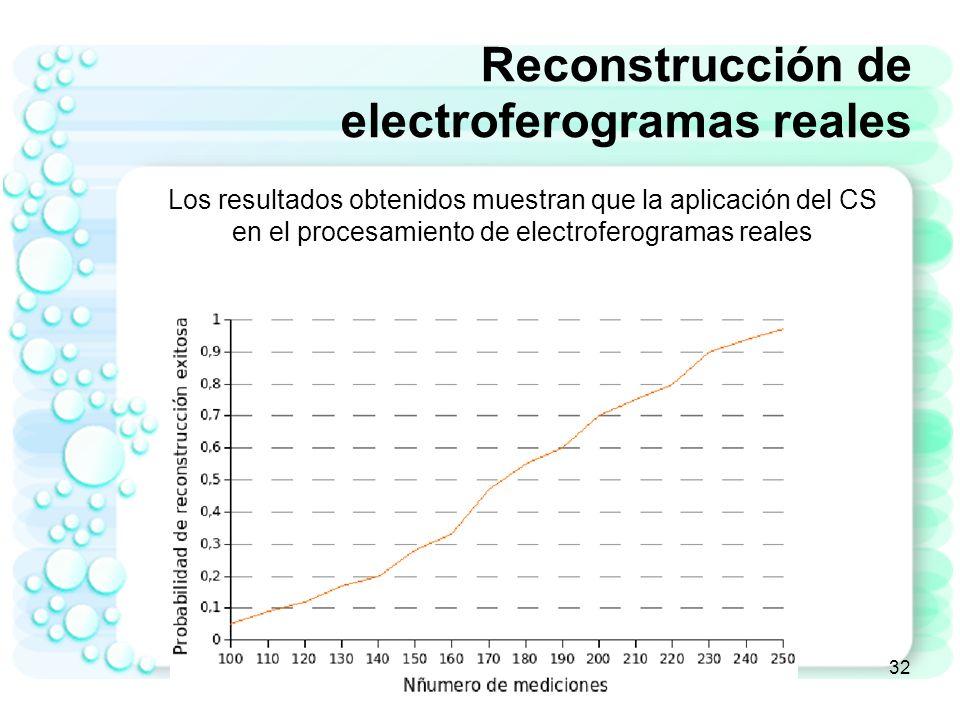 Reconstrucción de electroferogramas reales