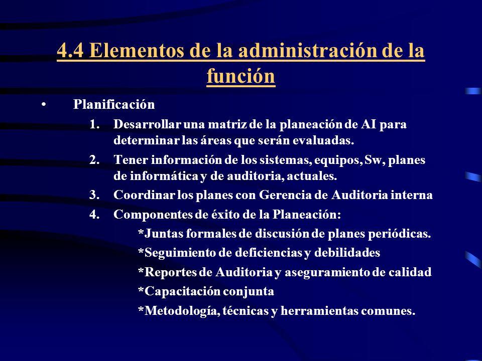 4.4 Elementos de la administración de la función