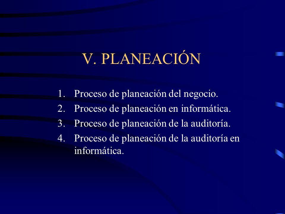 V. PLANEACIÓN Proceso de planeación del negocio.