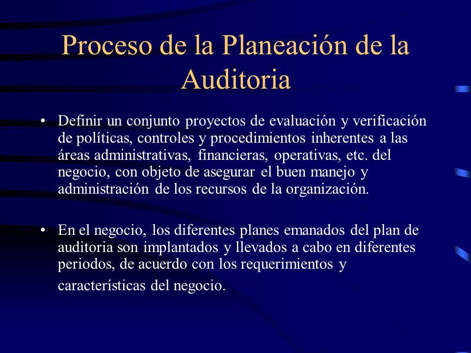 Proceso de la Planeación de la Auditoria