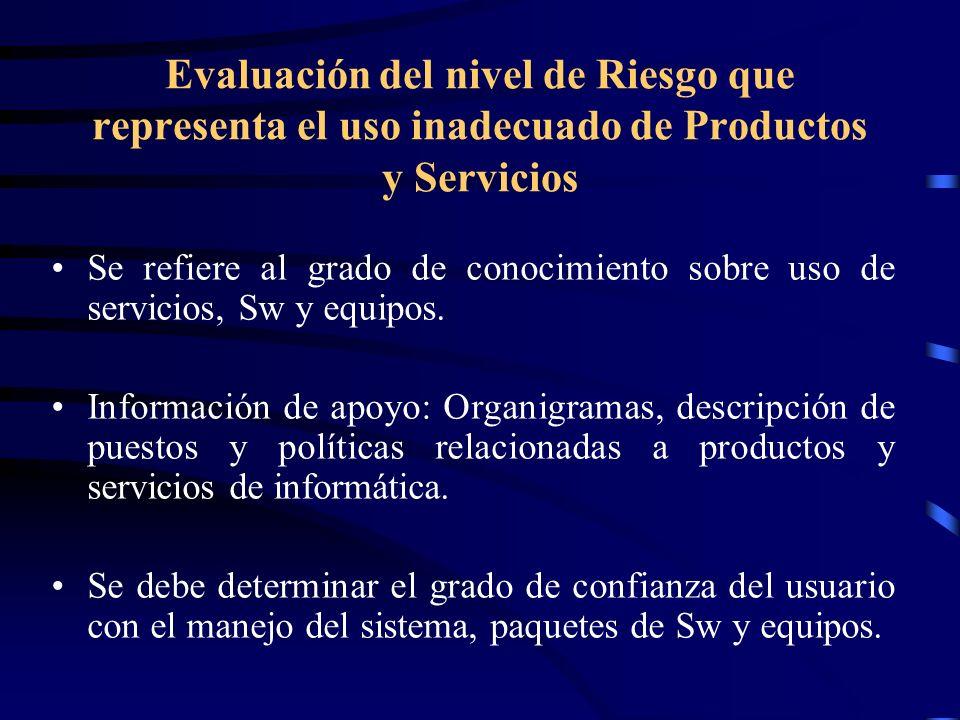 Evaluación del nivel de Riesgo que representa el uso inadecuado de Productos y Servicios