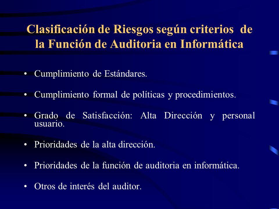 Clasificación de Riesgos según criterios de la Función de Auditoria en Informática