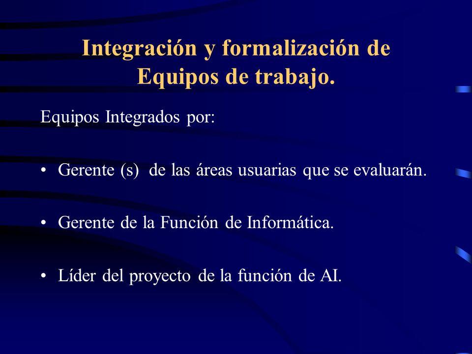 Integración y formalización de Equipos de trabajo.