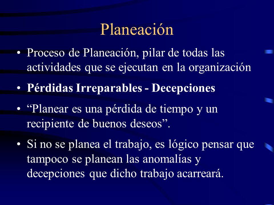 Planeación Proceso de Planeación, pilar de todas las actividades que se ejecutan en la organización.