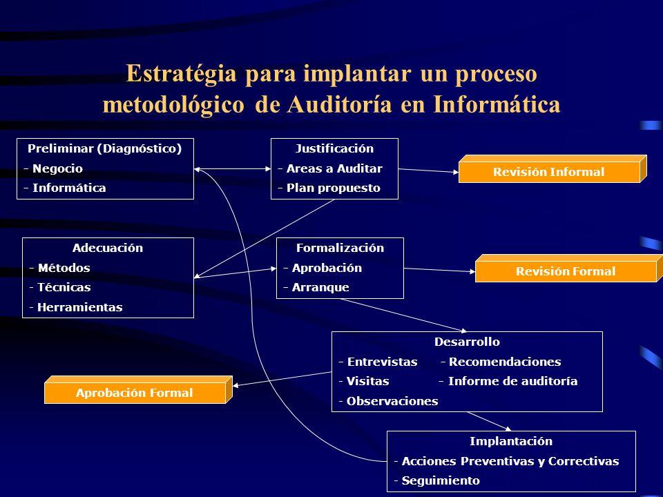 Preliminar (Diagnóstico)
