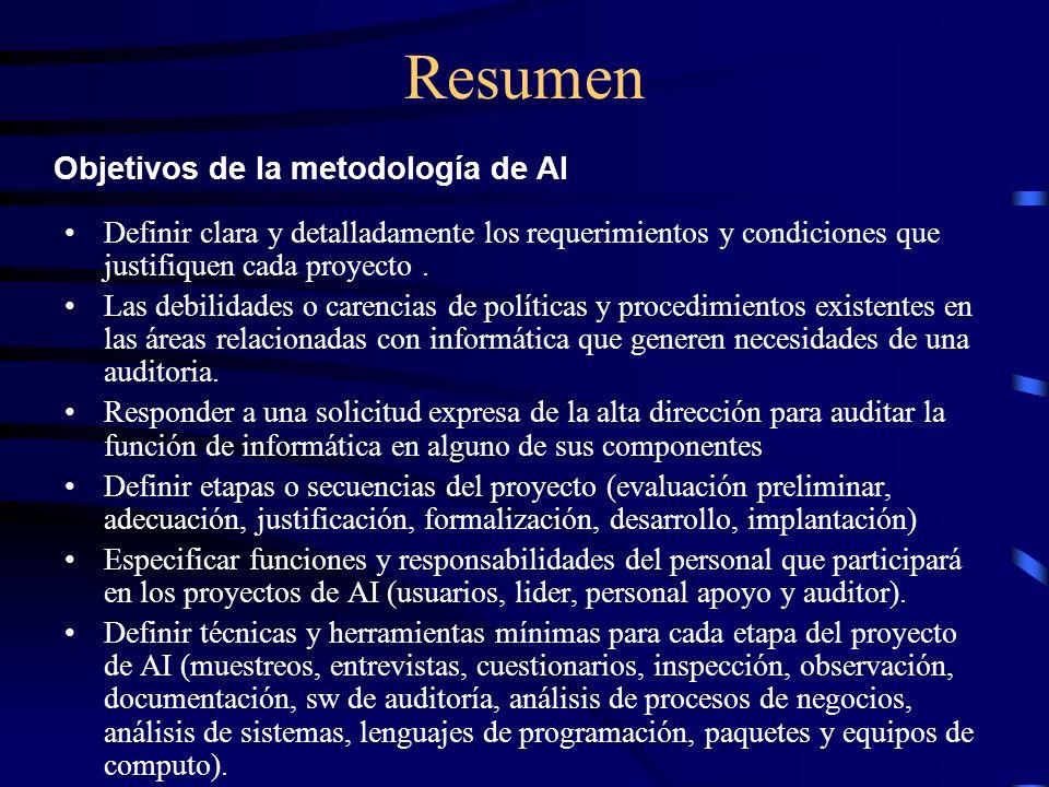 Resumen Objetivos de la metodología de AI