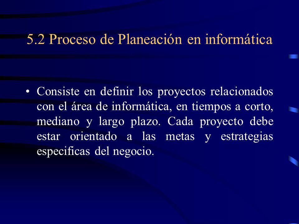 5.2 Proceso de Planeación en informática