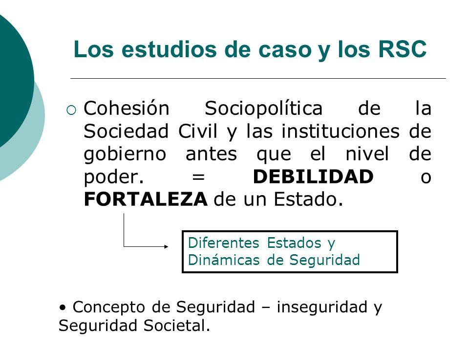 Los estudios de caso y los RSC