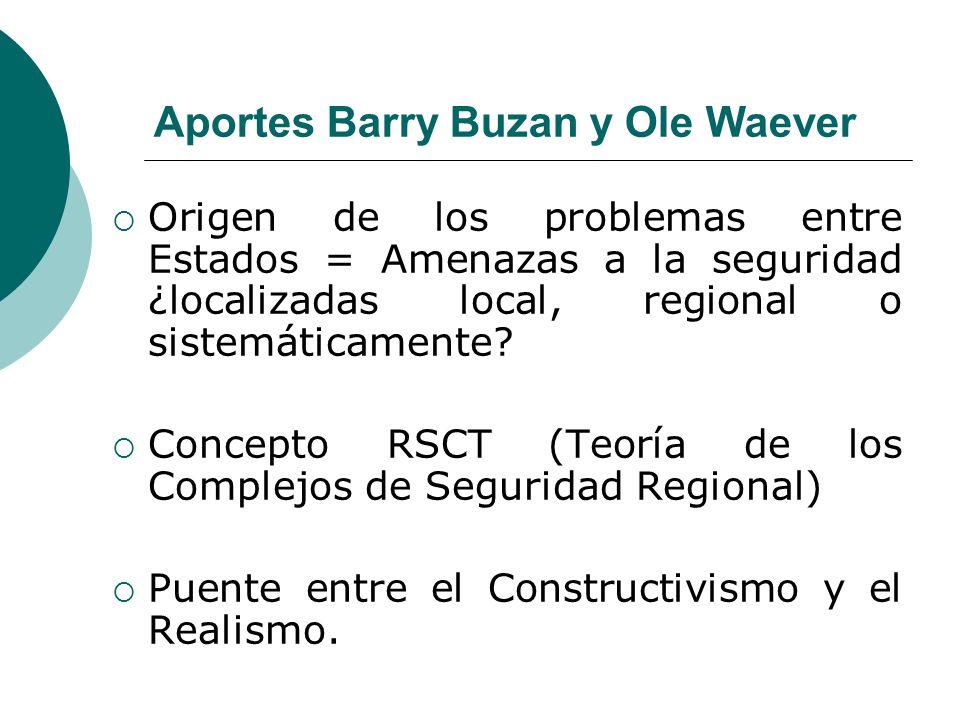 Aportes Barry Buzan y Ole Waever