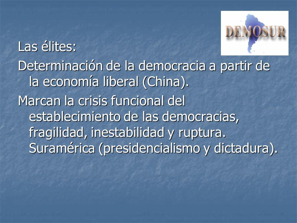 Las élites: Determinación de la democracia a partir de la economía liberal (China).