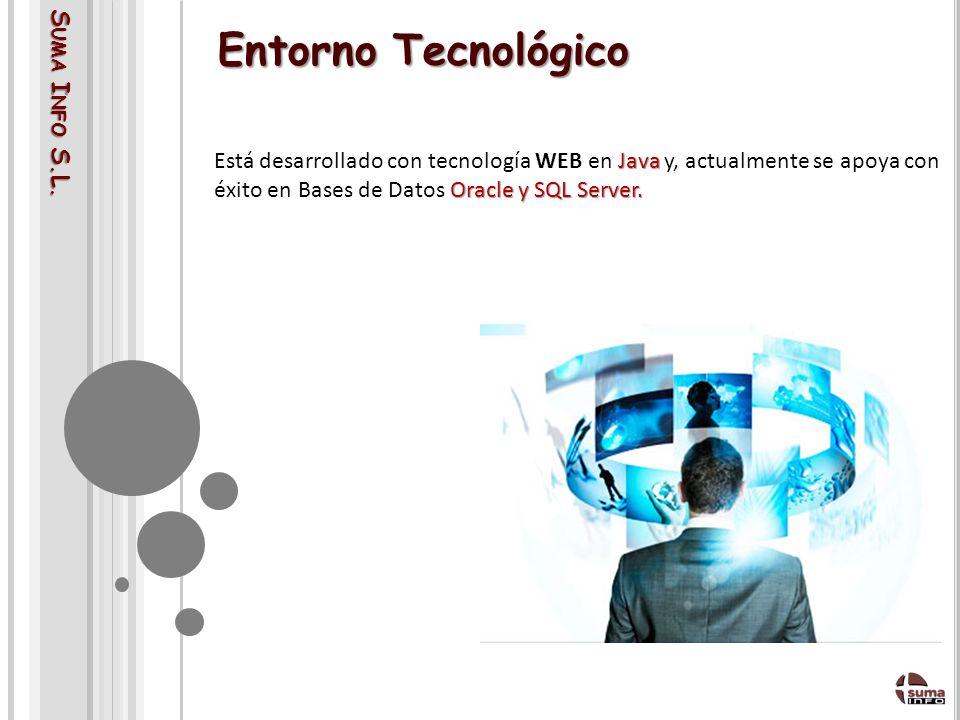 Entorno Tecnológico Suma Info S.L.
