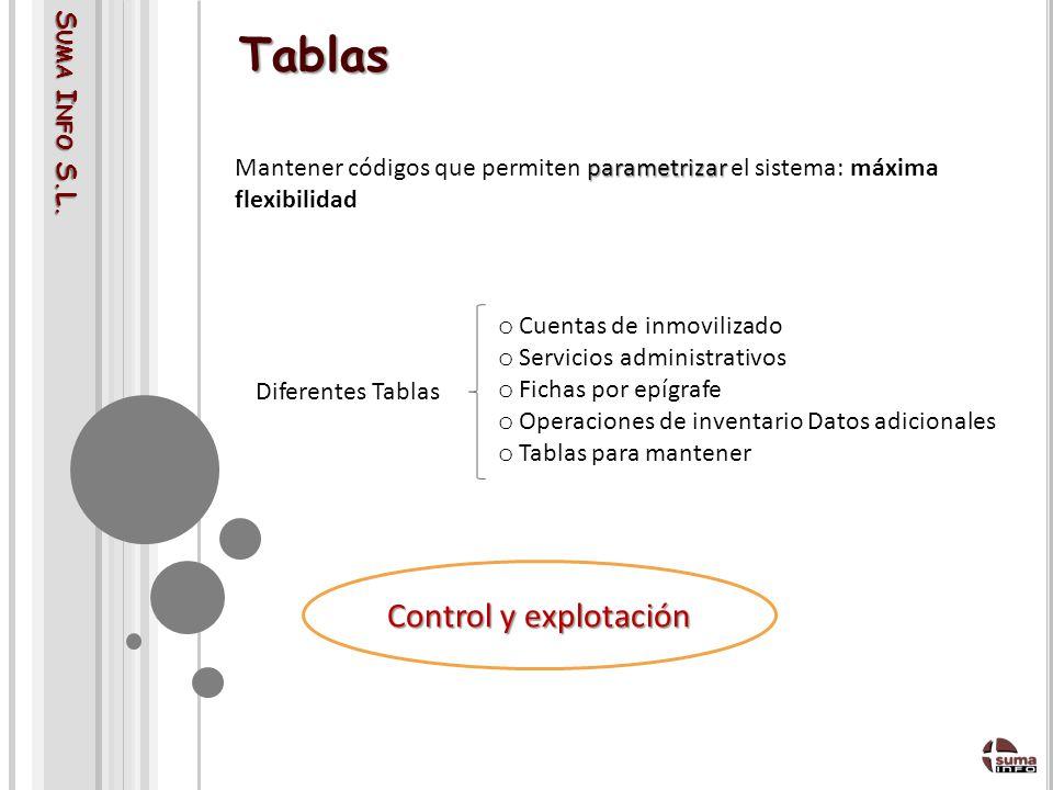 Tablas Control y explotación Suma Info S.L.