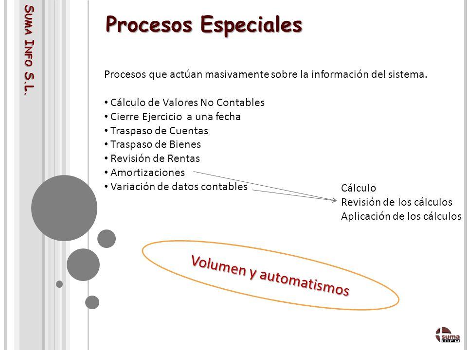 Volumen y automatismos