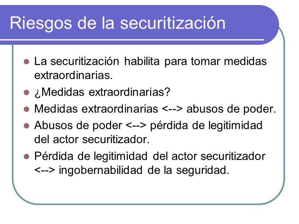 Riesgos de la securitización