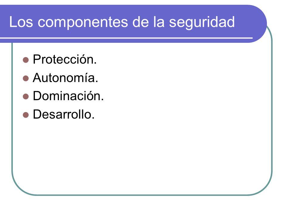 Los componentes de la seguridad
