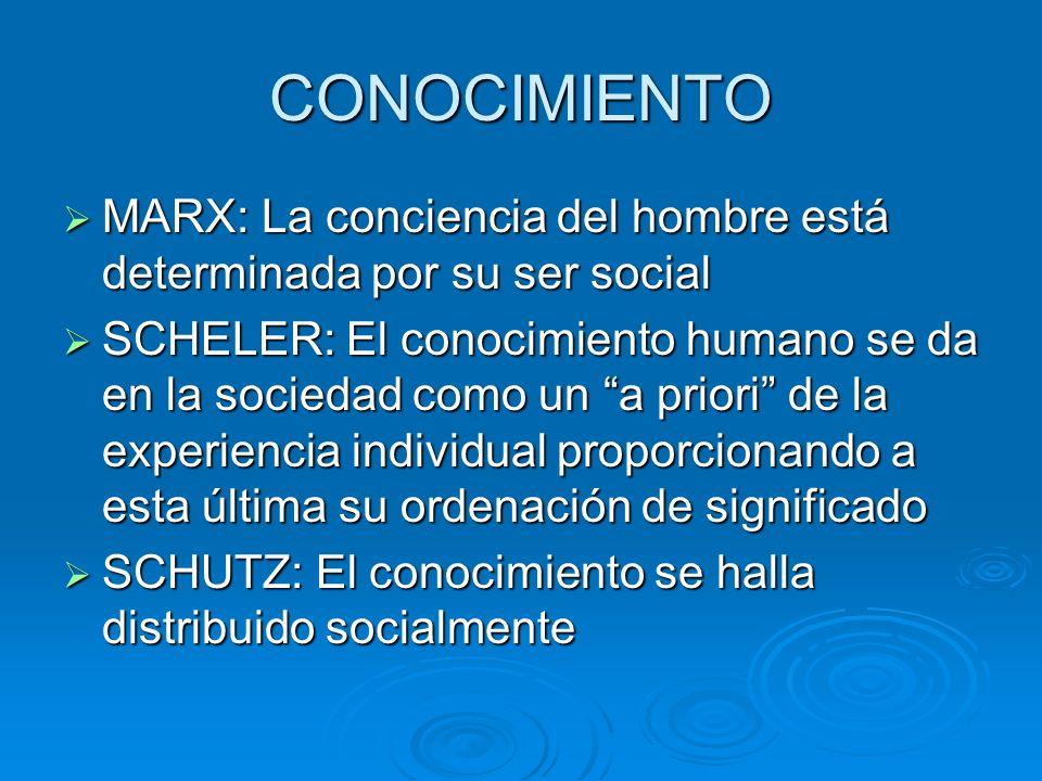 CONOCIMIENTO MARX: La conciencia del hombre está determinada por su ser social.